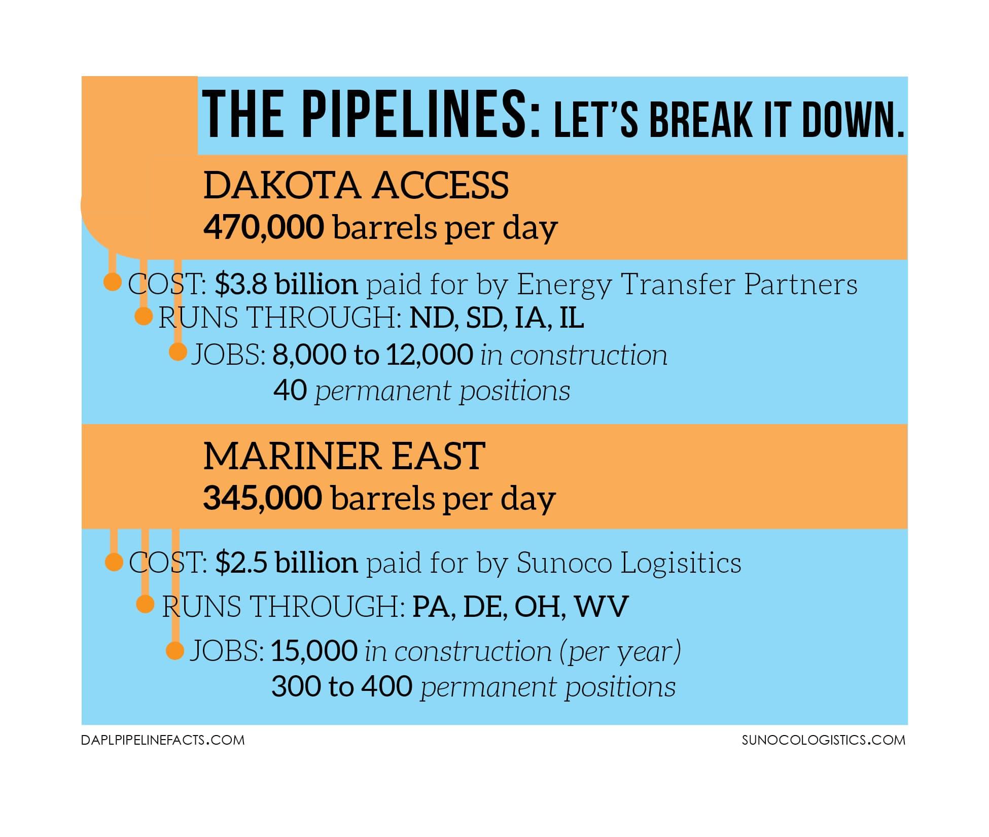 pipelines harm long term jobs