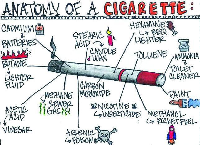 QUIT+program+helps+students+kick+smoking+habits