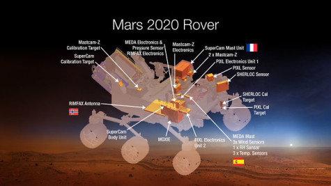 Research on the rover