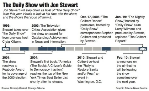 Editorial: Celebrate Jon Stewart, but continue his legacy