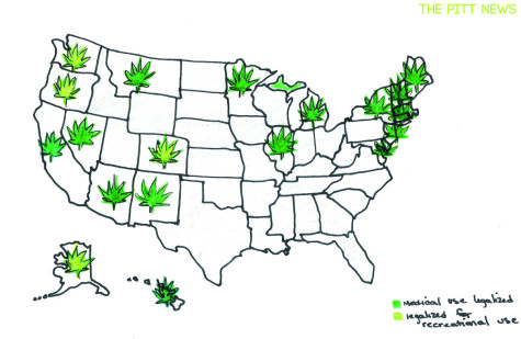 Legalization in the U.S.