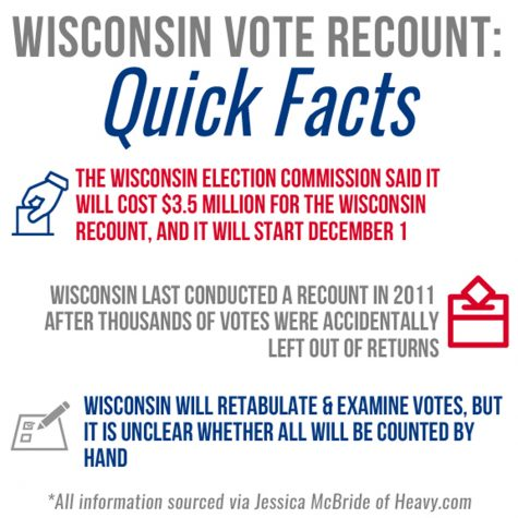 Recounts will strengthen our democracy