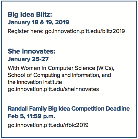 THE INNOVATION INSTITUTE: Ready to Kick Off 2019 with Big Idea Blitz and She Innovates