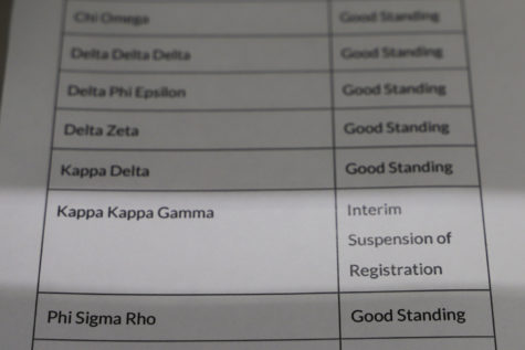 Kappa Kappa Gamma placed on interim suspension