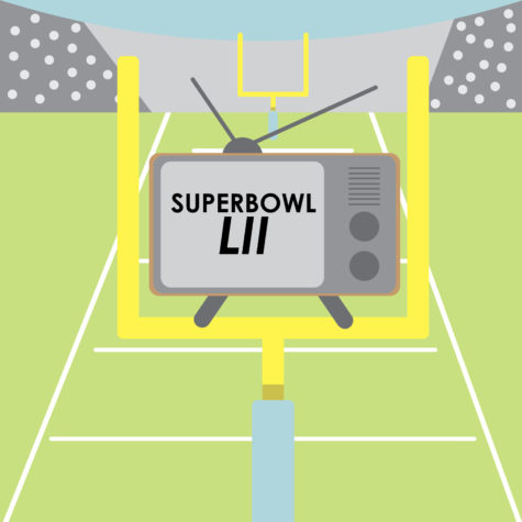 Super Bowl Sunday: How it all ads up