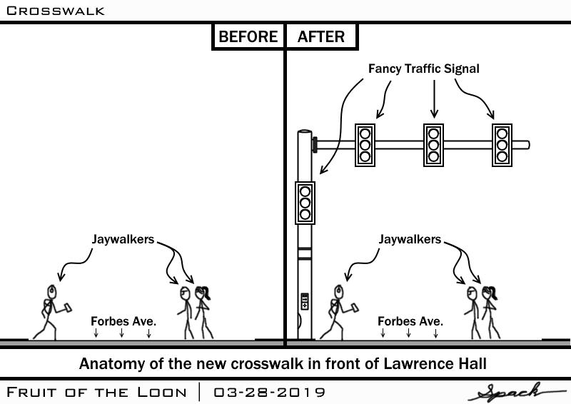 Cartoon: March 29, 2019