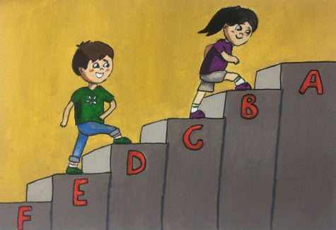 Opinion | Grading practices, not grading scales, need to be changed